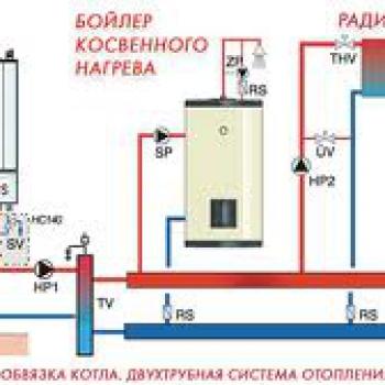 12. Схемы отопления